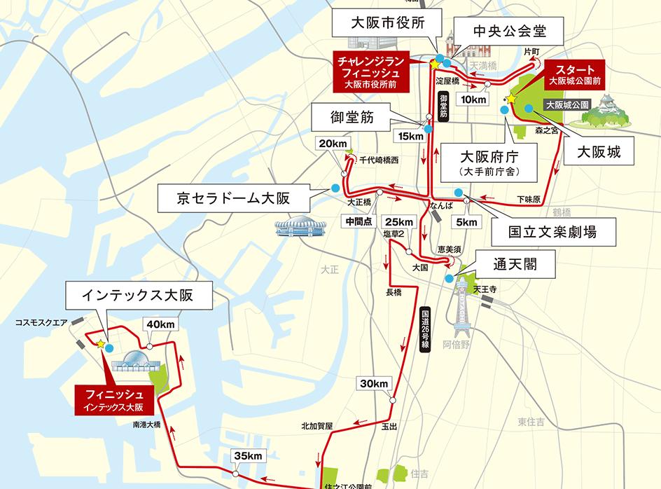 大阪マラソン コース 攻略
