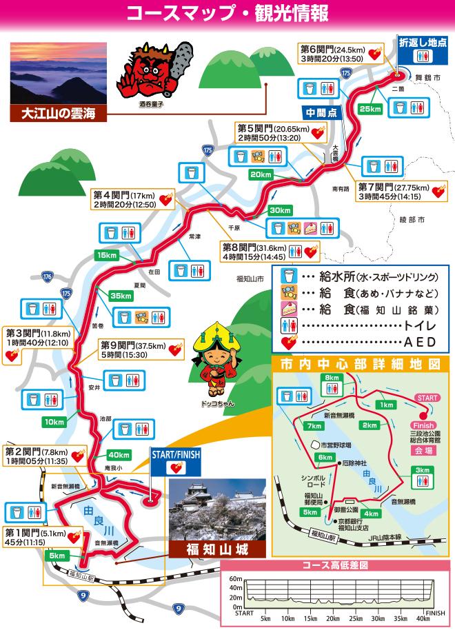 福知山マラソン コース 攻略