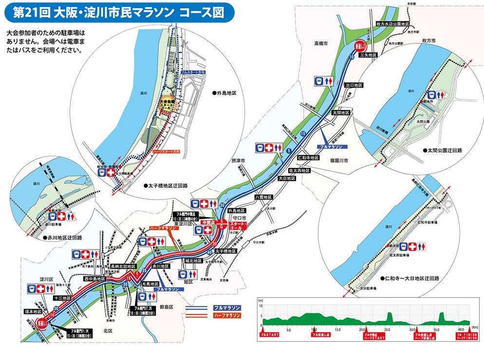 大阪・淀川マラソン コース 攻略