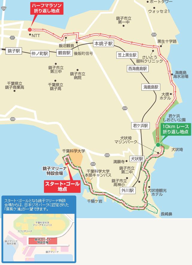 銚子さんまマラソン コース 攻略