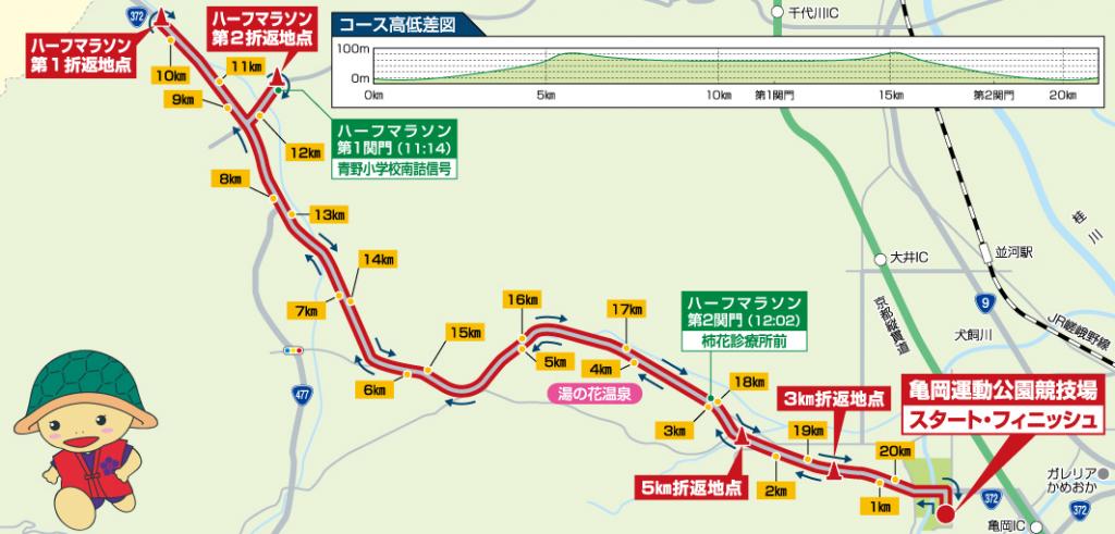 亀岡ハーフマラソン コース 攻略