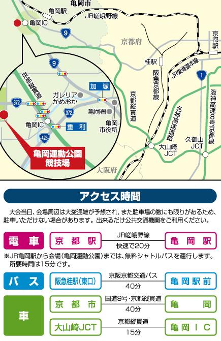 亀岡ハーフマラソン 駐車場