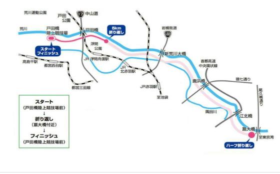 板橋リバーサイドハーフマラソン コース 攻略