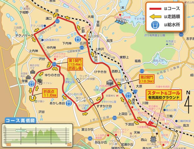 三田国際マスターズマラソン コース 攻略