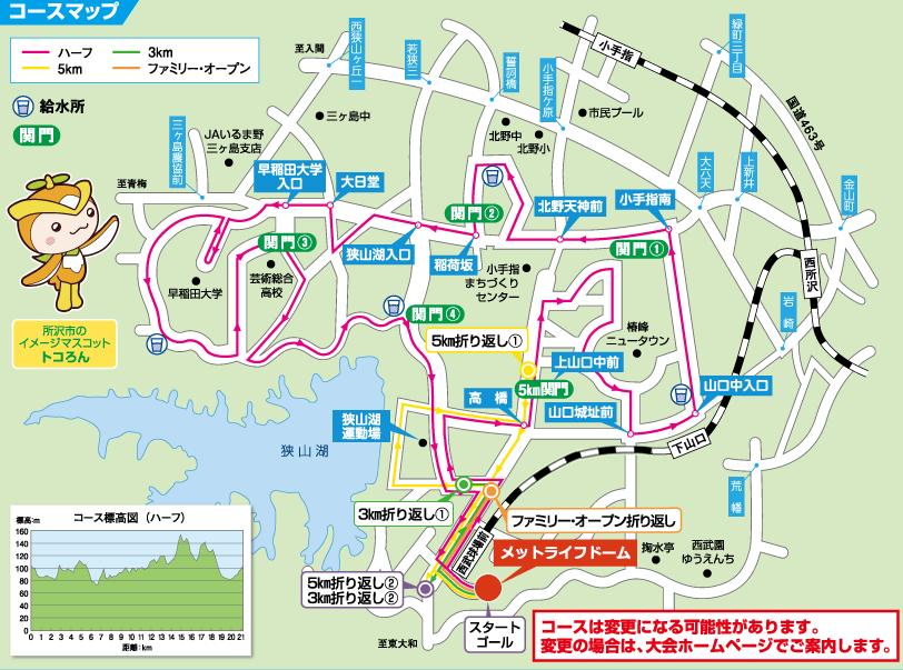 所沢シティマラソン コース 攻略