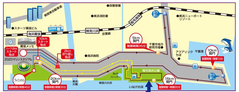 千葉マリンマラソン コース 攻略