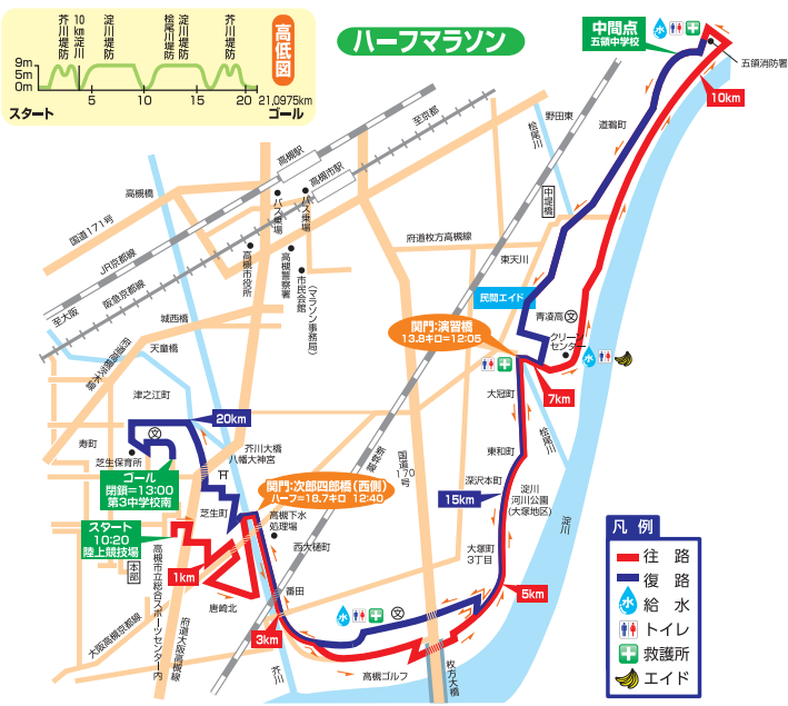 高槻シティハーフマラソン コース