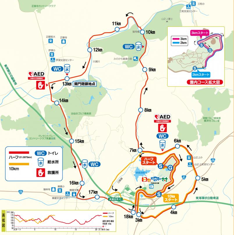 美濃加茂ハーフマラソン コース 高低差