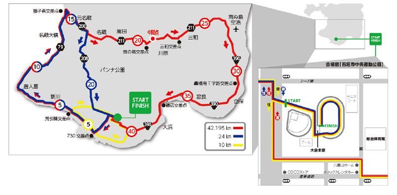 石垣島マラソン コース