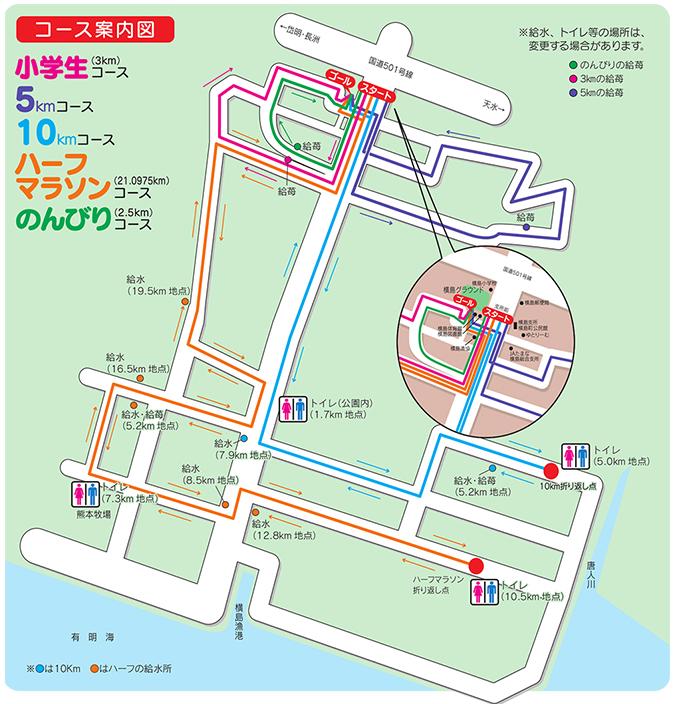 いちごマラソン コース