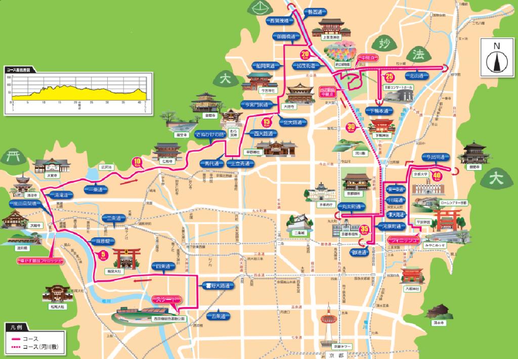 京都マラソン コース