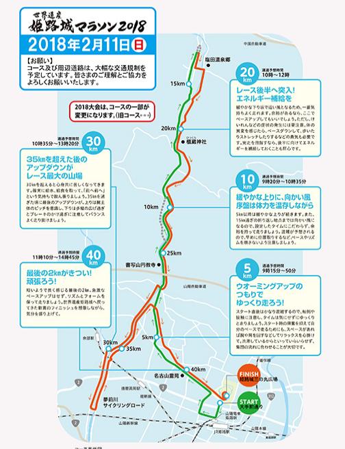姫路城マラソン コース