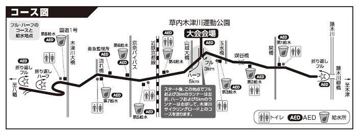 木津川マラソン コース