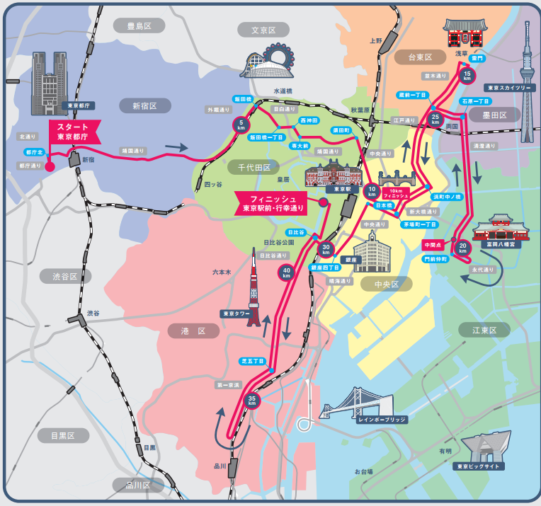 東京マラソン コース